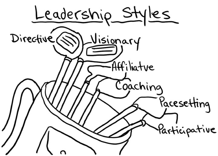 chuck-bolton-leadership-sketches-personal-branding-executive-in-transistion-leadership-styles-the-idea-girl-says-linda-randall