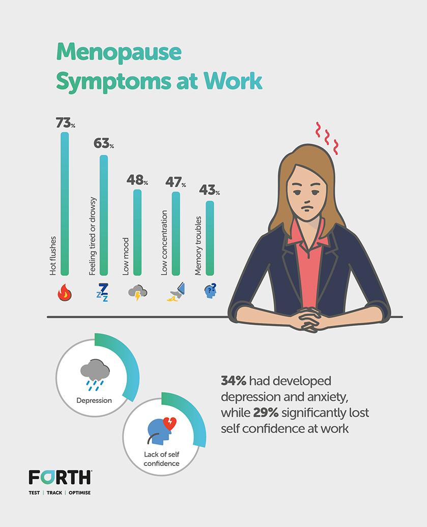 forthlife-symptomsatwork
