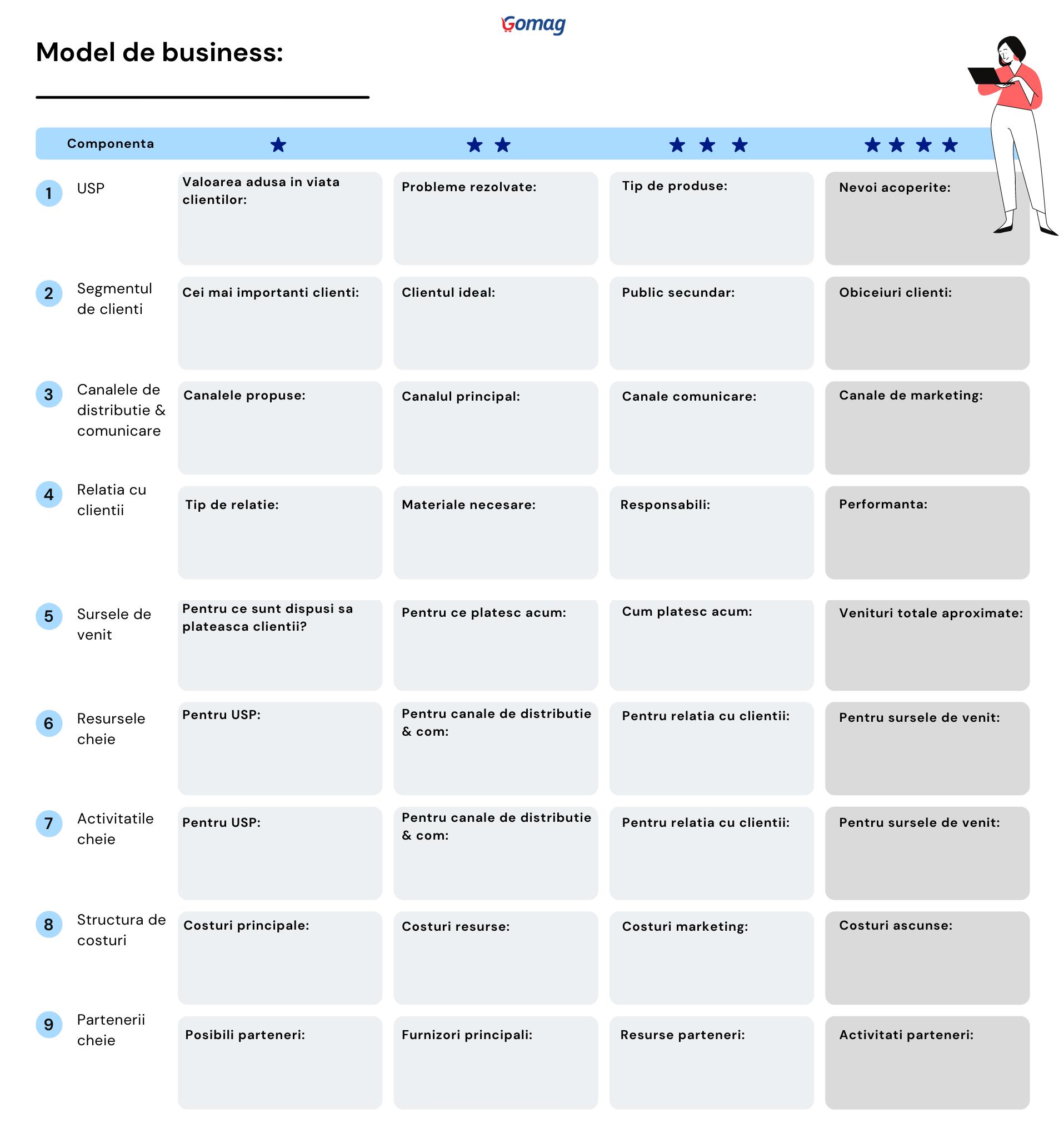 model-de-business-sablon