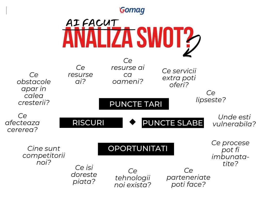 analiza-swot-business