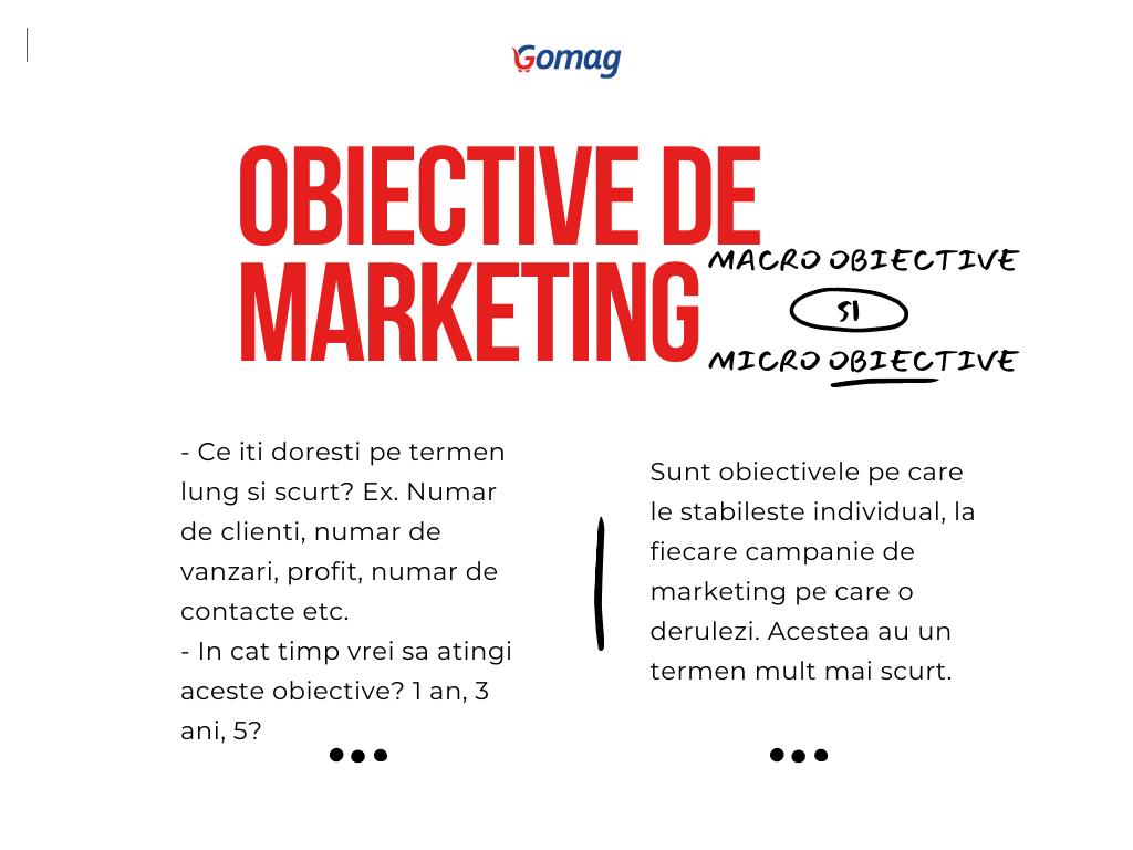 obiective-de-marketing